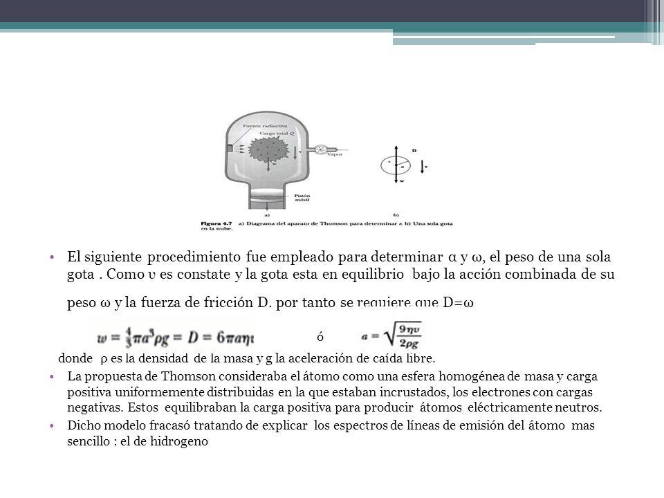 El siguiente procedimiento fue empleado para determinar α y ω, el peso de una sola gota. Como υ es constate y la gota esta en equilibrio bajo la acció