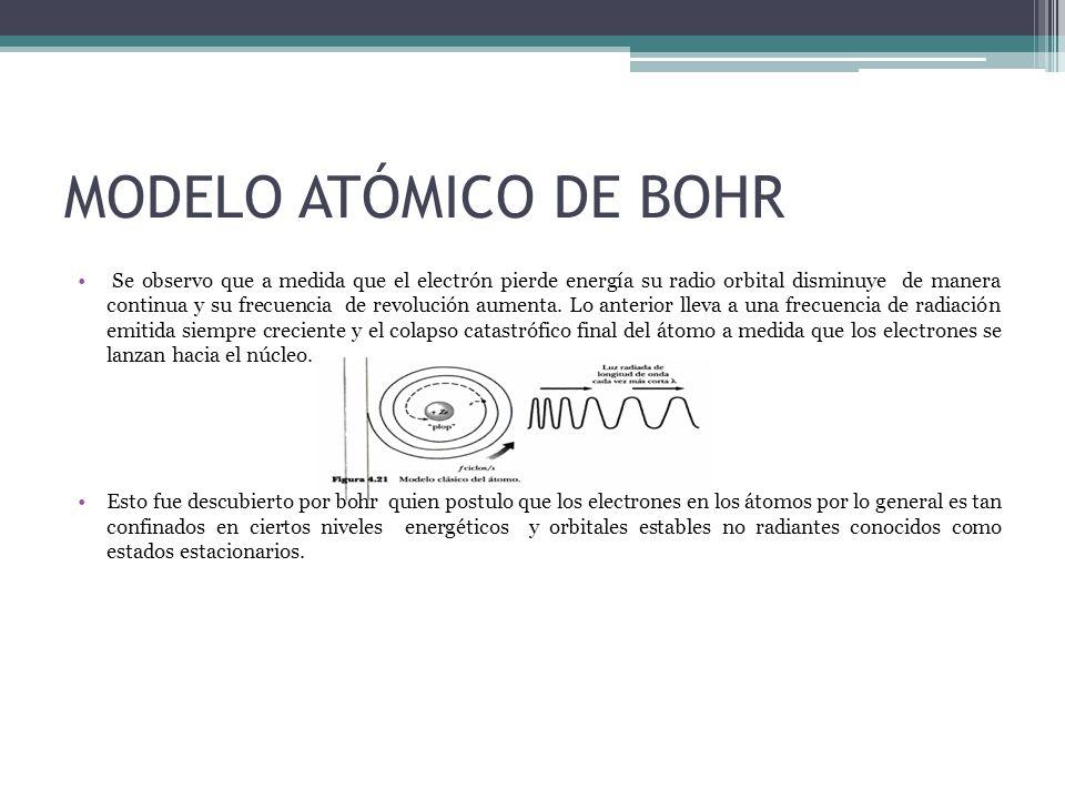 MODELO ATÓMICO DE BOHR Se observo que a medida que el electrón pierde energía su radio orbital disminuye de manera continua y su frecuencia de revolución aumenta.