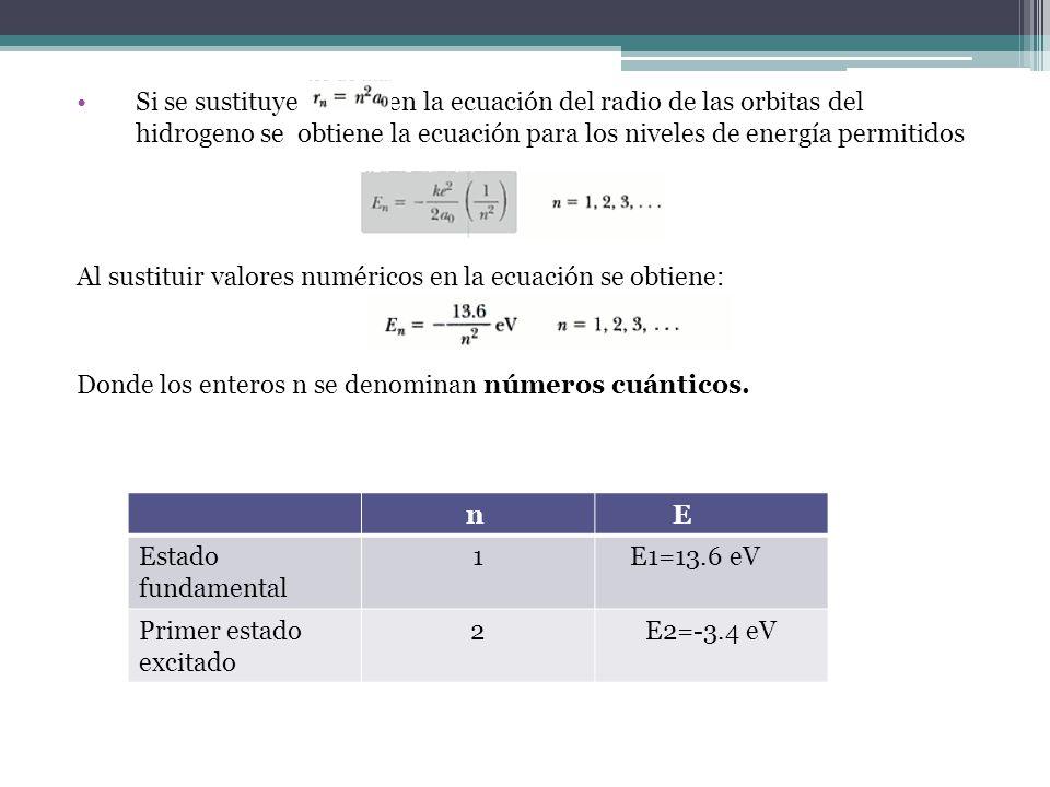 Si se sustituye en la ecuación del radio de las orbitas del hidrogeno se obtiene la ecuación para los niveles de energía permitidos Al sustituir valores numéricos en la ecuación se obtiene: Donde los enteros n se denominan números cuánticos.