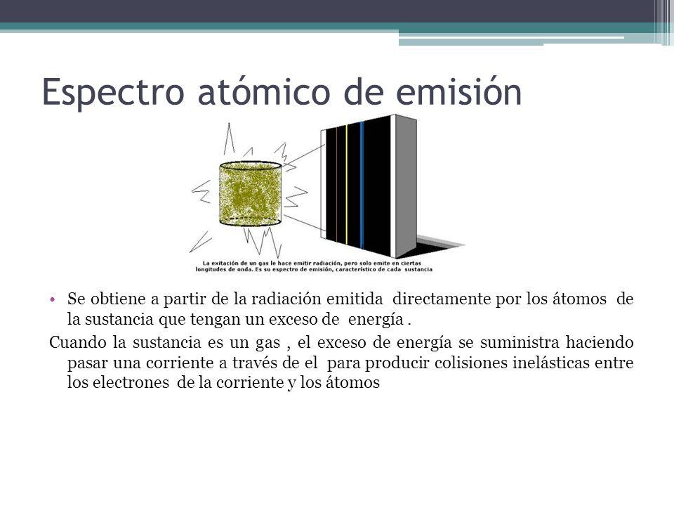Espectro atómico de emisión Se obtiene a partir de la radiación emitida directamente por los átomos de la sustancia que tengan un exceso de energía. C