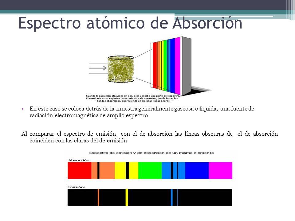 Espectro atómico de Absorción En este caso se coloca detrás de la muestra generalmente gaseosa o liquida, una fuente de radiación electromagnética de amplio espectro Al comparar el espectro de emisión con el de absorción las líneas obscuras de el de absorción coinciden con las claras del de emisión