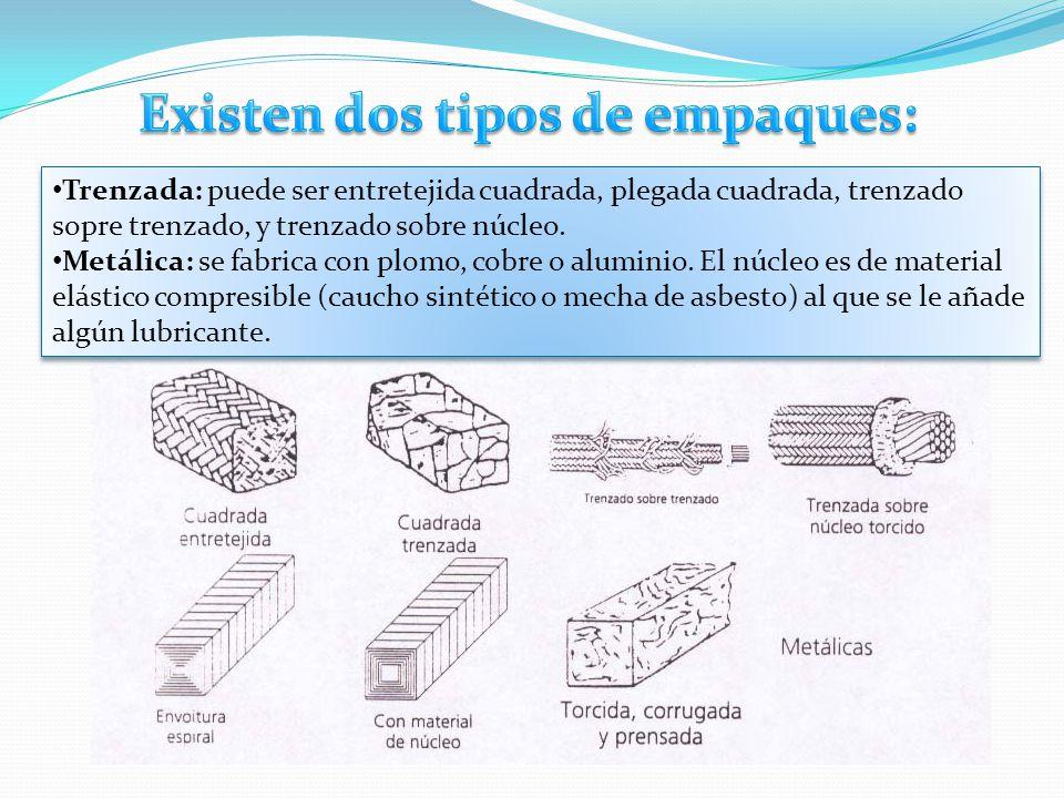 Trenzada: puede ser entretejida cuadrada, plegada cuadrada, trenzado sopre trenzado, y trenzado sobre núcleo. Metálica: se fabrica con plomo, cobre o