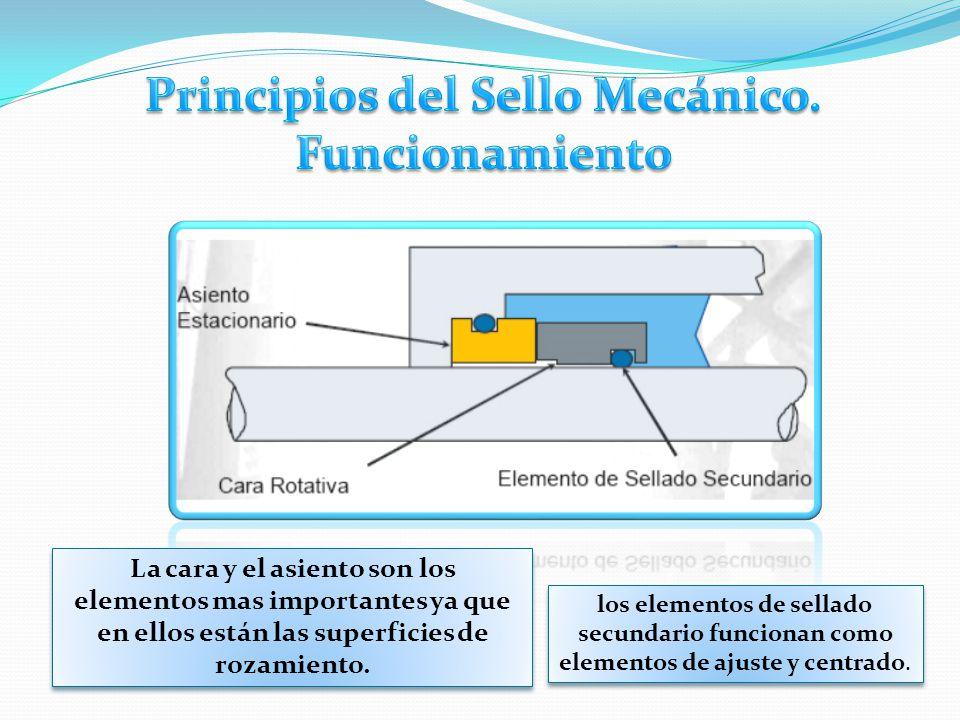 EXISTEN 4 FACTORES PRINCIPALES QUE INFLUYEN: 1.Calidad de la empaquetadura a usar: mas barato usar una empaquetadura de calidad, que estar deteniendo la producción por mantenimiento.