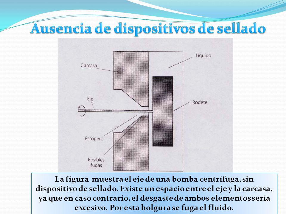 La figura muestra el eje de una bomba centrífuga, sin dispositivo de sellado. Existe un espacio entre el eje y la carcasa, ya que en caso contrario, e
