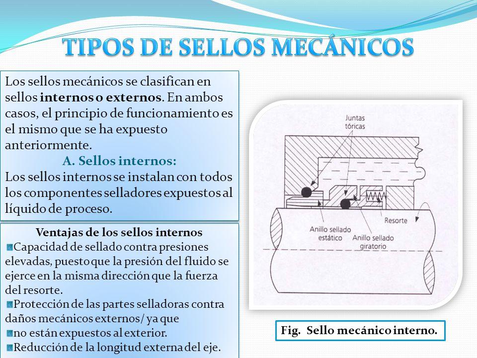 Los sellos mecánicos se clasifican en sellos internos o externos. En ambos casos, el principio de funcionamiento es el mismo que se ha expuesto anteri