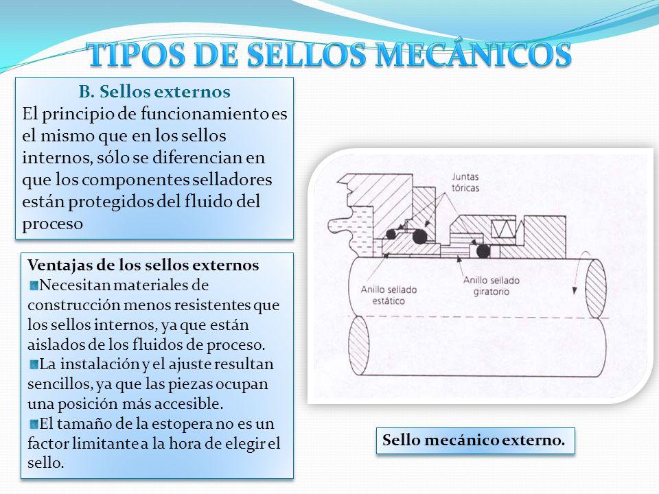 B. Sellos externos El principio de funcionamiento es el mismo que en los sellos internos, sólo se diferencian en que los componentes selladores están
