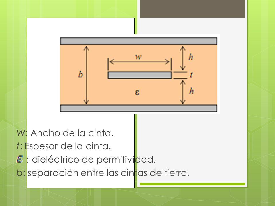 W: Ancho de la cinta. t: Espesor de la cinta. : dieléctrico de permitividad. b: separación entre las cintas de tierra.
