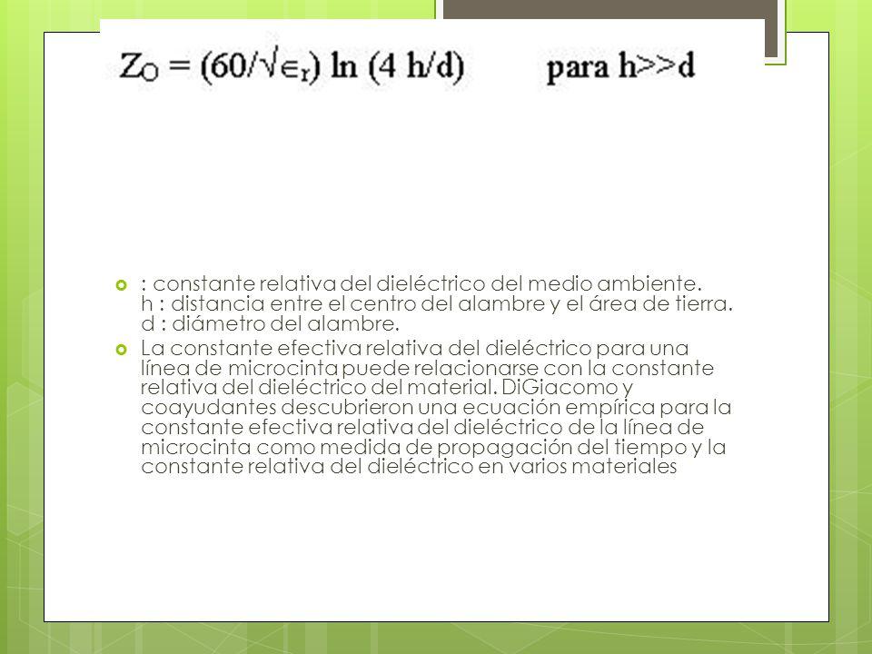 : constante relativa del dieléctrico del medio ambiente. h : distancia entre el centro del alambre y el área de tierra. d : diámetro del alambre. La c