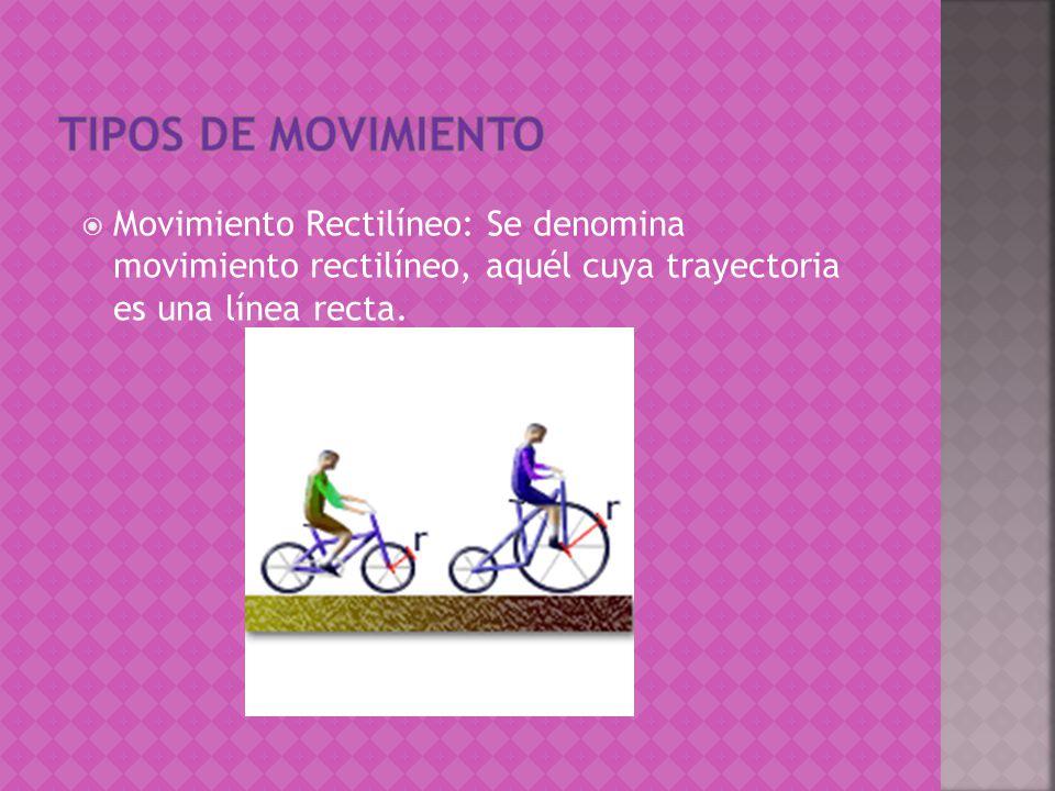 Movimiento Rectilíneo: Se denomina movimiento rectilíneo, aquél cuya trayectoria es una línea recta.