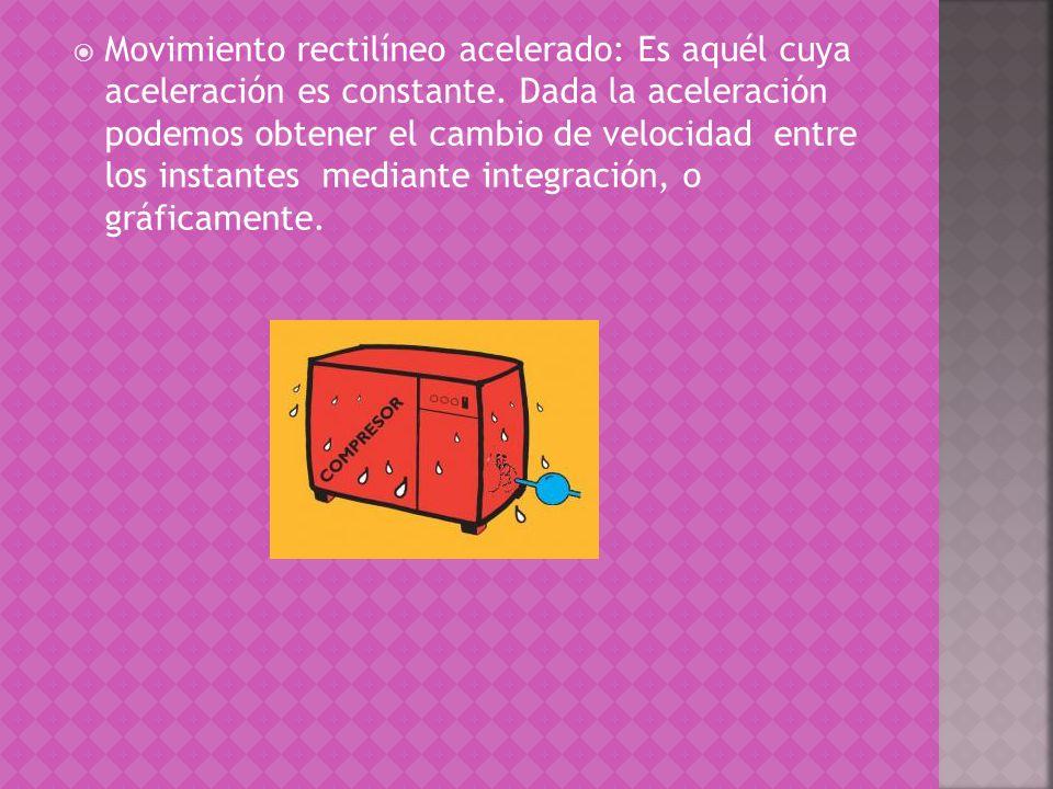El movimiento rectilíneo se divide en : Movimiento rectilíneo uniforme y Movimiento rectilíneo acelerado Un movimiento es rectilíneo uniforme: Describ