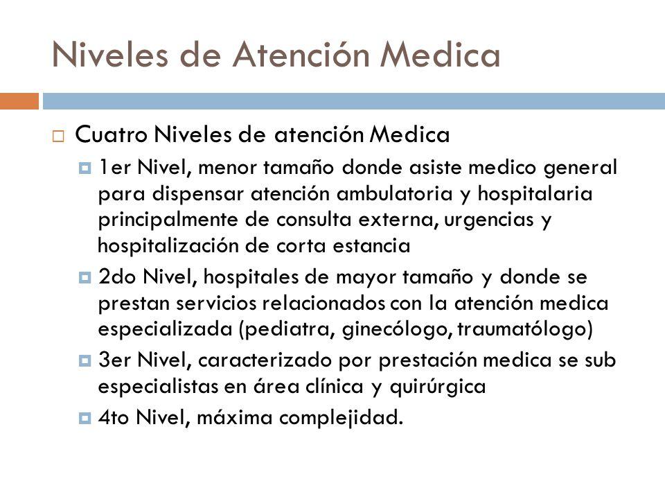 Niveles de Atención Medica Cuatro Niveles de atención Medica 1er Nivel, menor tamaño donde asiste medico general para dispensar atención ambulatoria y