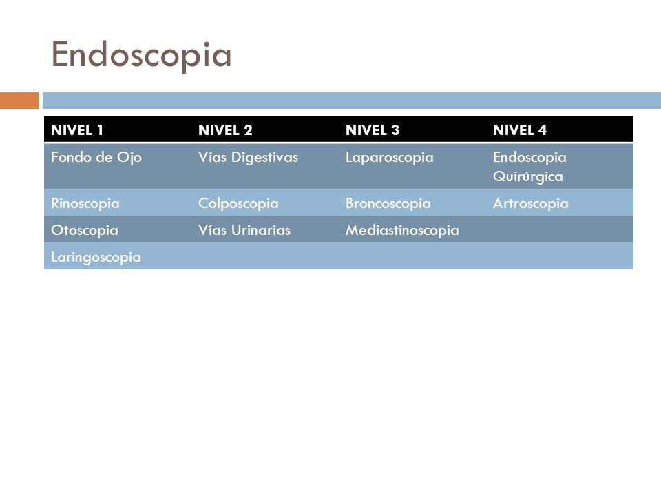 Endoscopia NIVEL 1NIVEL 2NIVEL 3NIVEL 4 Fondo de OjoVías DigestivasLaparoscopiaEndoscopia Quirúrgica RinoscopiaColposcopiaBroncoscopiaArtroscopia Otos