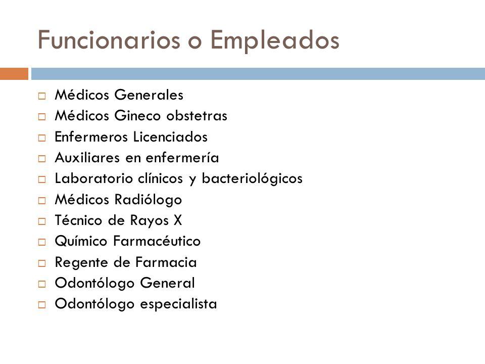 Funcionarios o Empleados Médicos Generales Médicos Gineco obstetras Enfermeros Licenciados Auxiliares en enfermería Laboratorio clínicos y bacteriológ