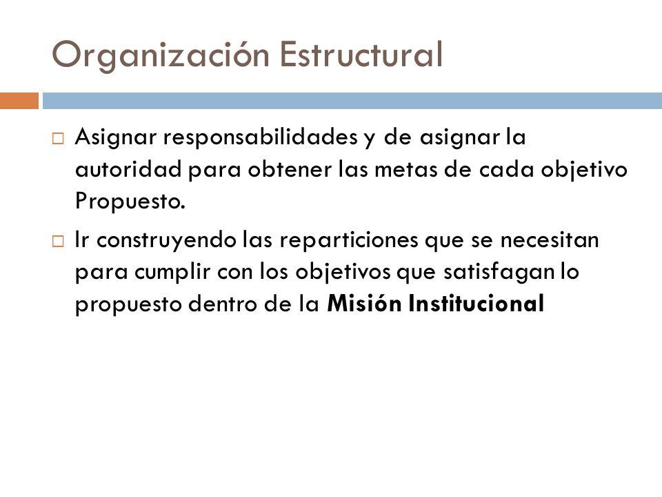 Organización Estructural Asignar responsabilidades y de asignar la autoridad para obtener las metas de cada objetivo Propuesto. Ir construyendo las re