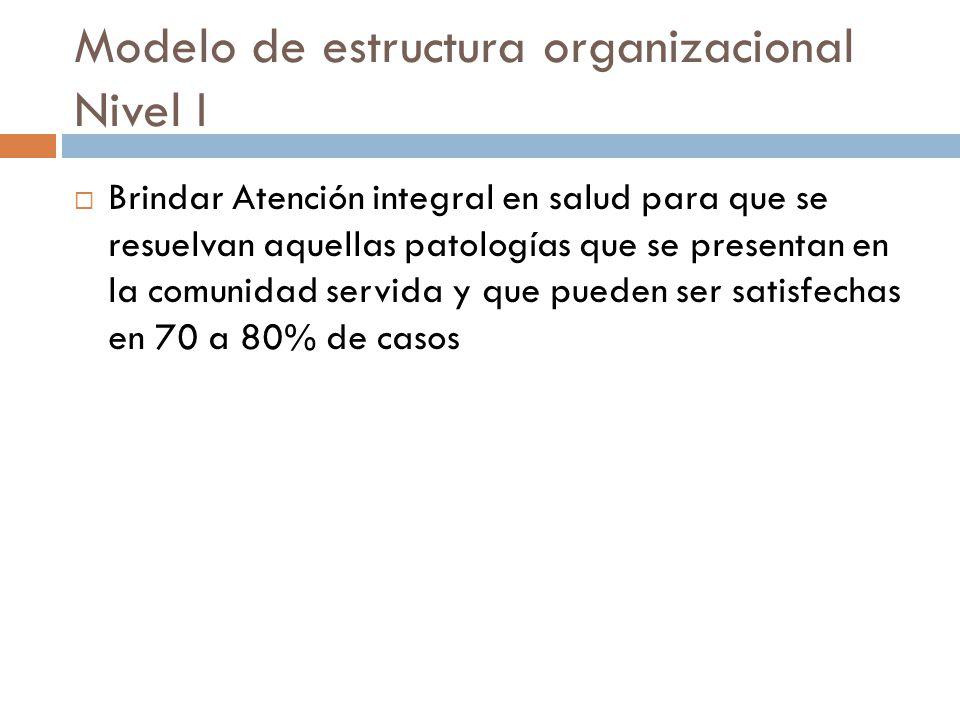 Modelo de estructura organizacional Nivel I Brindar Atención integral en salud para que se resuelvan aquellas patologías que se presentan en la comunidad servida y que pueden ser satisfechas en 70 a 80% de casos