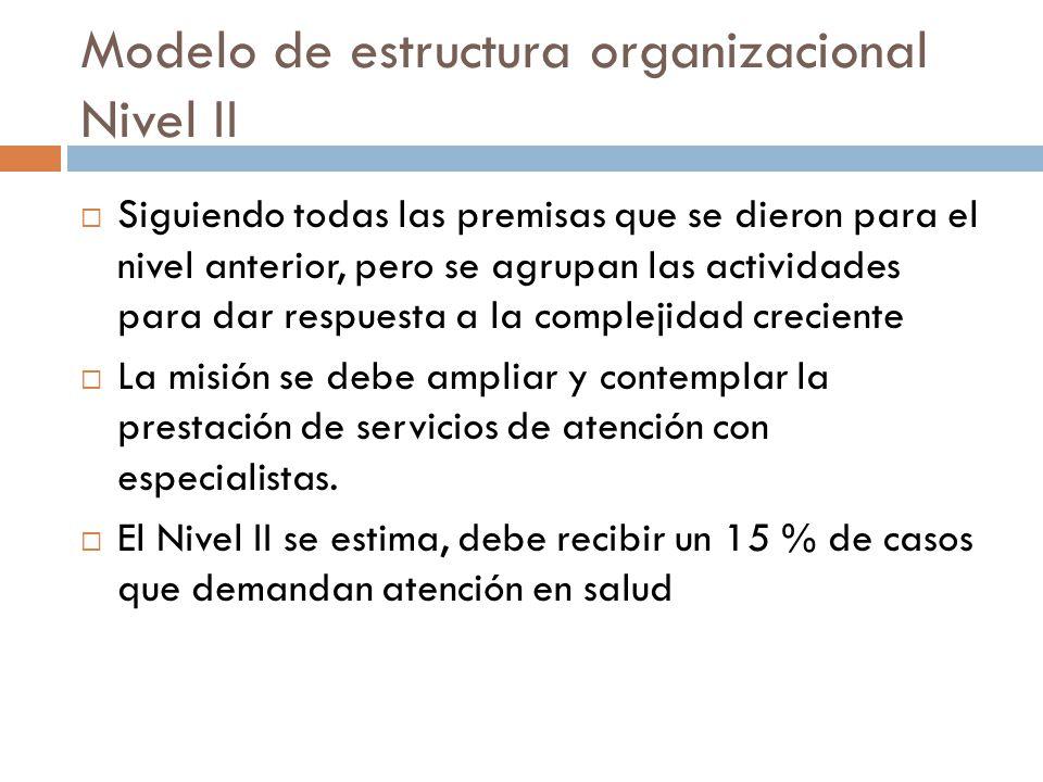 Modelo de estructura organizacional Nivel II Siguiendo todas las premisas que se dieron para el nivel anterior, pero se agrupan las actividades para dar respuesta a la complejidad creciente La misión se debe ampliar y contemplar la prestación de servicios de atención con especialistas.