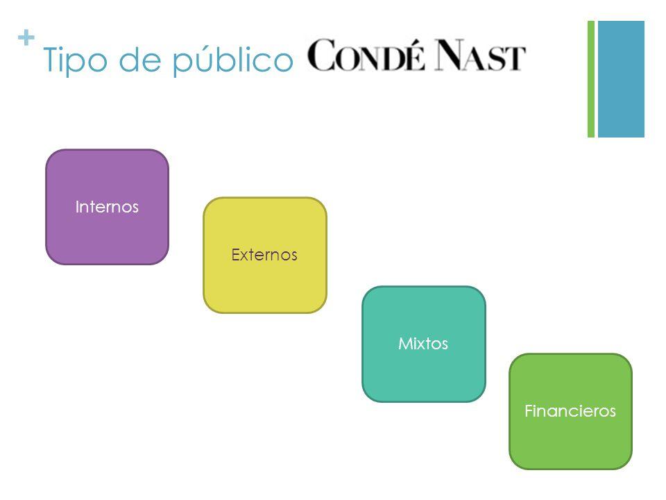 + Tipo de público Internos Externos Financieros Mixtos