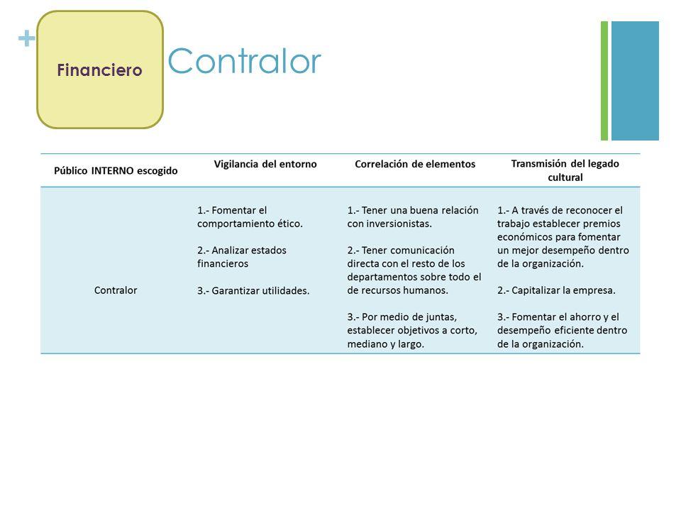 + Público Interno Público Interno: Jefe de información Objetivos: Formar un equipo de trabajo, donde exista una buena comunicación, para aumentar la productividad.