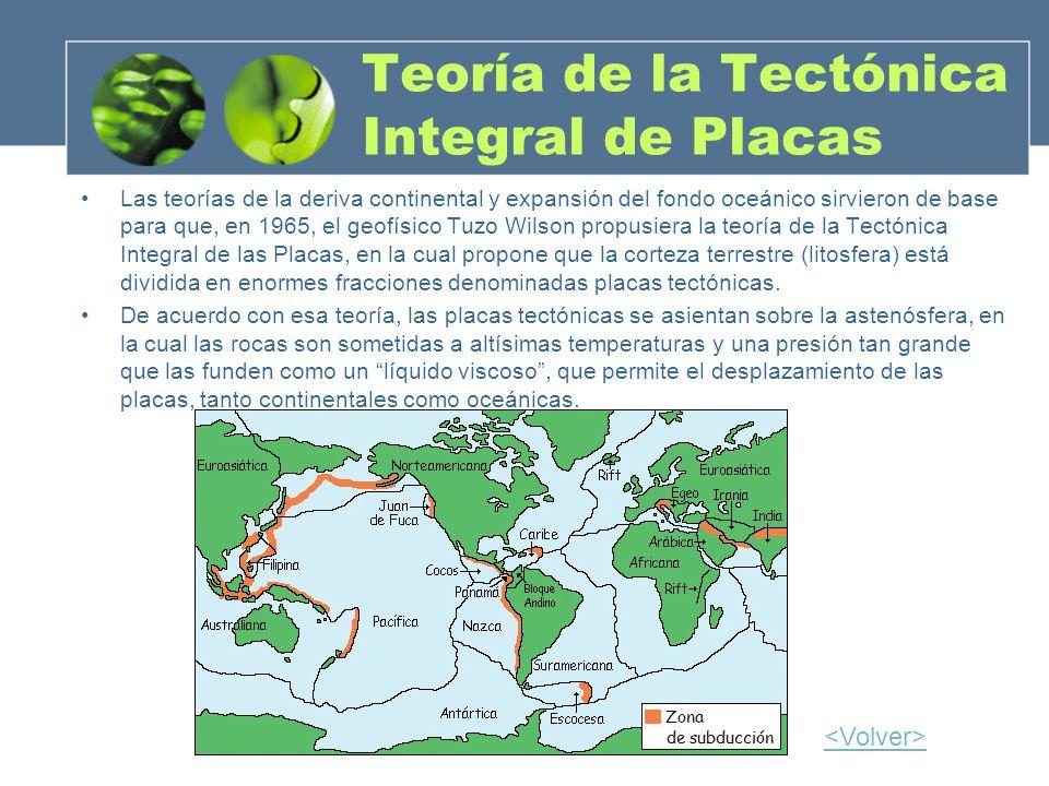 Teoría de la Tectónica Integral de Placas Las teorías de la deriva continental y expansión del fondo oceánico sirvieron de base para que, en 1965, el