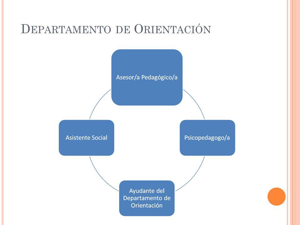 EQUIPO DIRECTIVO La función del Equipo Directivo debe estar centrada en la coordinación y dinamización de la gestión curricular y de la gestión organizativa/administrativa de la institución.