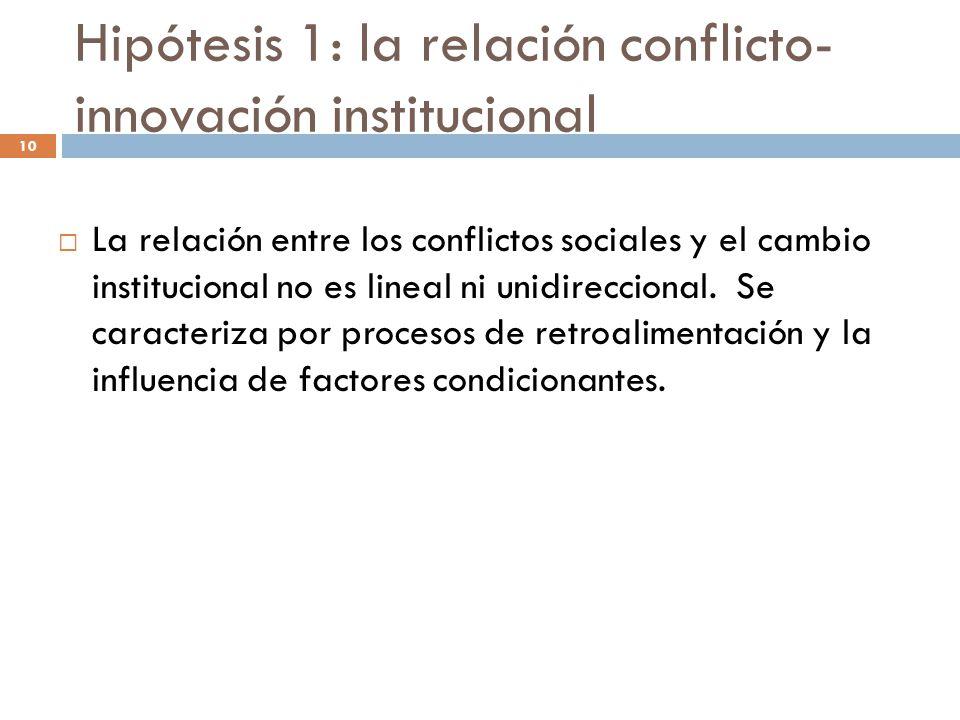 Hipótesis 1: la relación conflicto- innovación institucional La relación entre los conflictos sociales y el cambio institucional no es lineal ni unidi