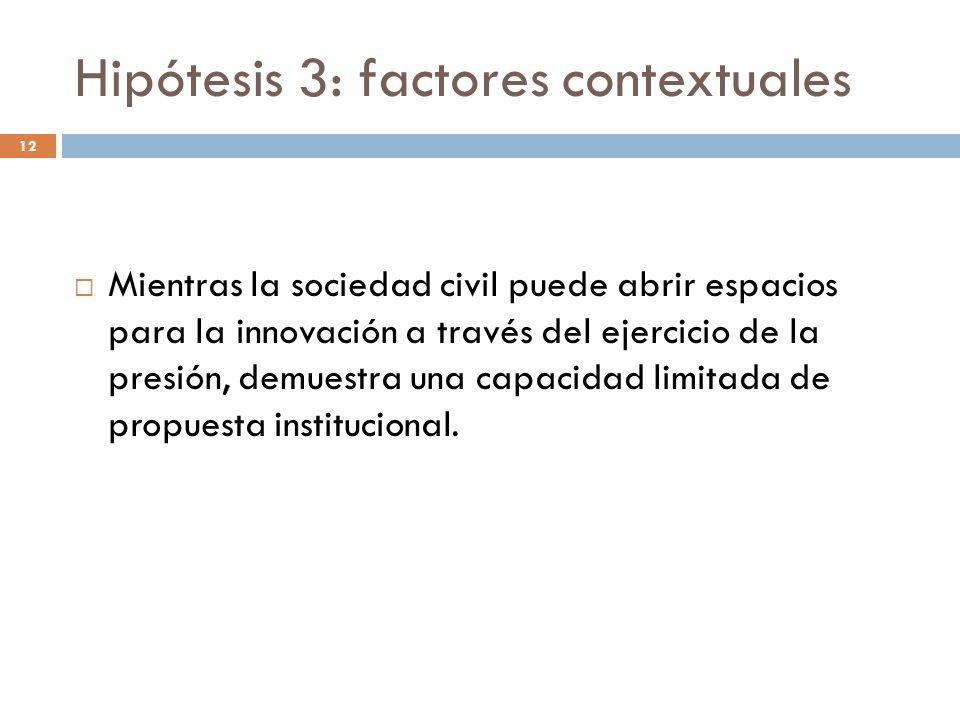 Hipótesis 3: factores contextuales Mientras la sociedad civil puede abrir espacios para la innovación a través del ejercicio de la presión, demuestra