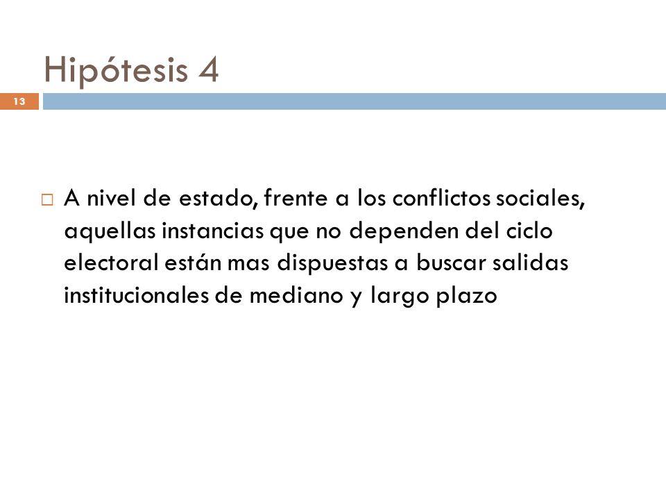 Hipótesis 4 A nivel de estado, frente a los conflictos sociales, aquellas instancias que no dependen del ciclo electoral están mas dispuestas a buscar