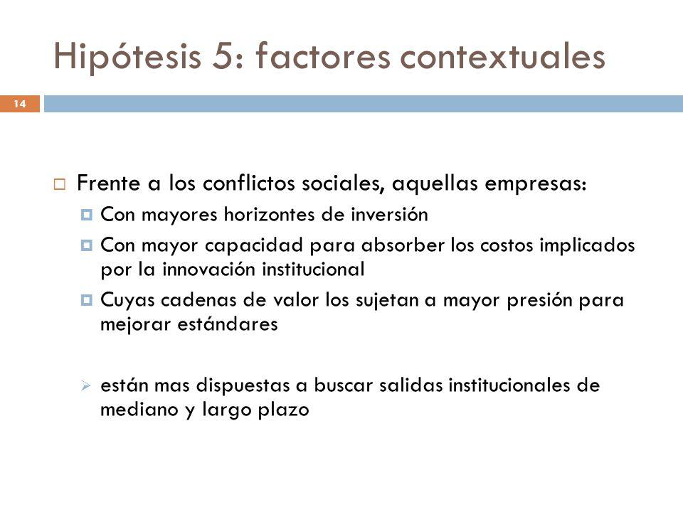 Hipótesis 5: factores contextuales Frente a los conflictos sociales, aquellas empresas: Con mayores horizontes de inversión Con mayor capacidad para a