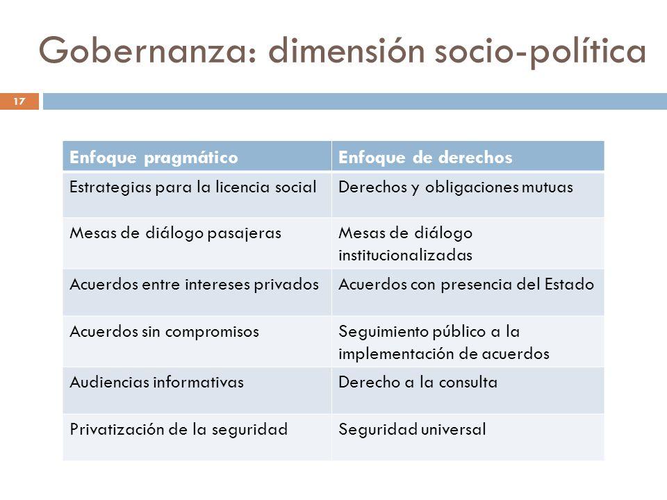 Gobernanza: dimensión socio-política Enfoque pragmáticoEnfoque de derechos Estrategias para la licencia socialDerechos y obligaciones mutuas Mesas de