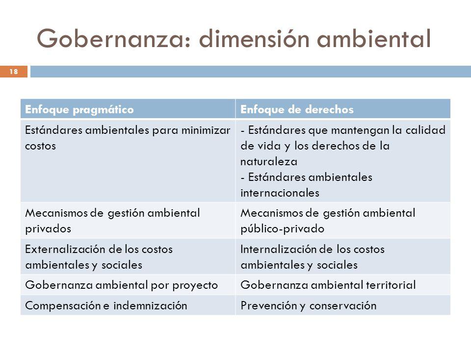 Gobernanza: dimensión ambiental Enfoque pragmáticoEnfoque de derechos Estándares ambientales para minimizar costos - Estándares que mantengan la calid