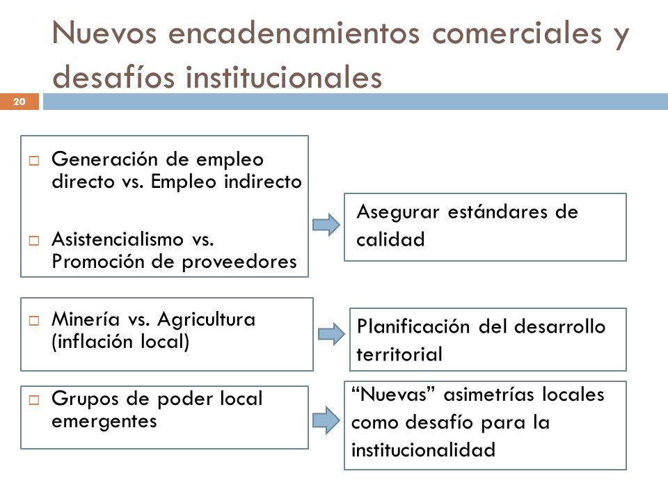 Nuevos encadenamientos comerciales y desafíos institucionales Generación de empleo directo vs. Empleo indirecto Asistencialismo vs. Promoción de prove