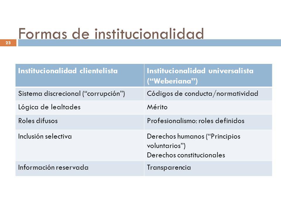 Formas de institucionalidad Institucionalidad clientelistaInstitucionalidad universalista (Weberiana) Sistema discrecional (corrupción)Códigos de cond