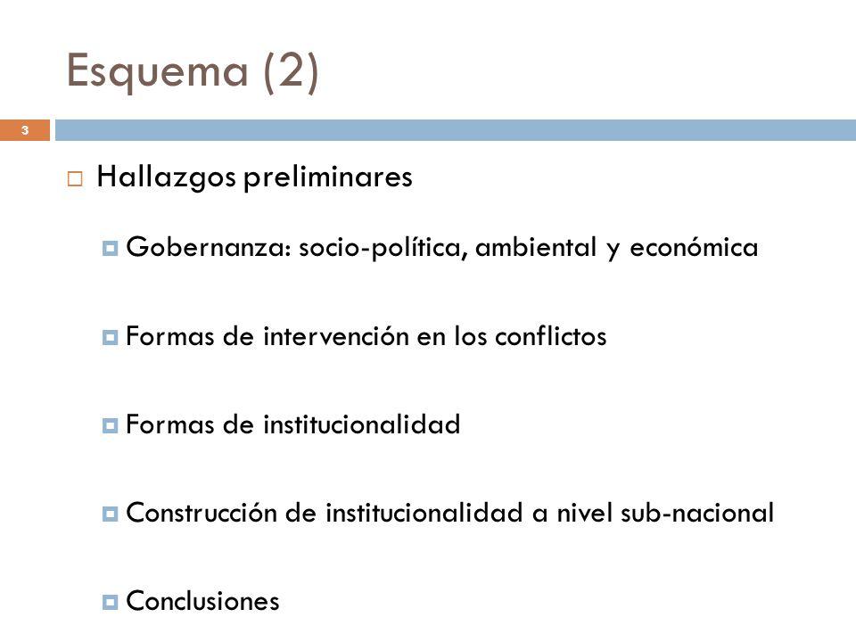 Esquema (2) Hallazgos preliminares Gobernanza: socio-política, ambiental y económica Formas de intervención en los conflictos Formas de institucionali