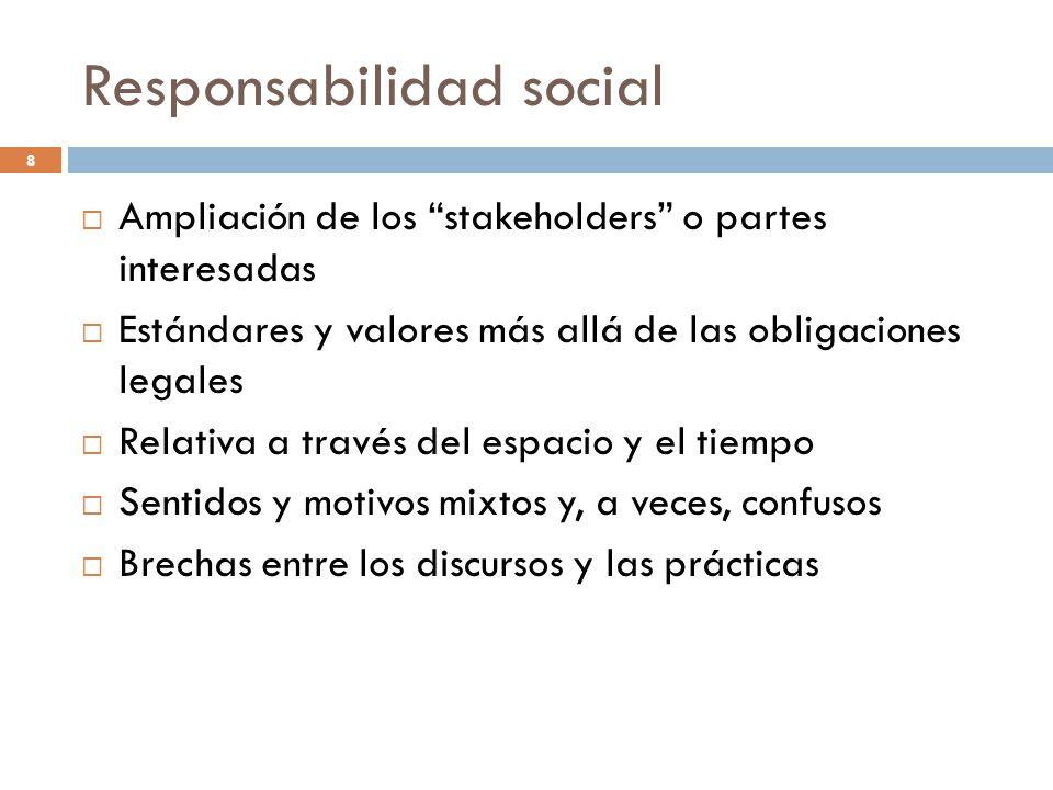 Responsabilidad social Ampliación de los stakeholders o partes interesadas Estándares y valores más allá de las obligaciones legales Relativa a través