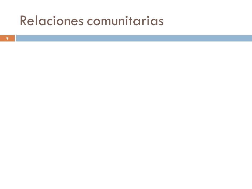 Conclusiones generales (2) Esta situación de continuidad se explica por: Una falta de voluntad política y resistencia al cambio La estructura interna del Estado: No incentiva funcionarios profesionalizados y que toman riesgos Crea condiciones para la corrupción Crea un ministerio de practicantes La hegemonía de una noción de desarrollo centrada en el crecimiento económico y la inversión privada Una planificación liderada por los intereses económicos e ideológicos con acceso privilegiado al Estado en lugar de una planificación institucionalizada dentro de la burocracia del Estado 30