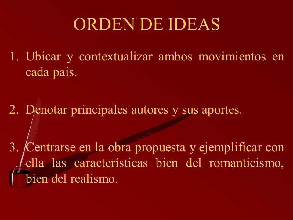 ORDEN DE IDEAS 1.Ubicar y contextualizar ambos movimientos en cada país. 2.Denotar principales autores y sus aportes. 3.Centrarse en la obra propuesta