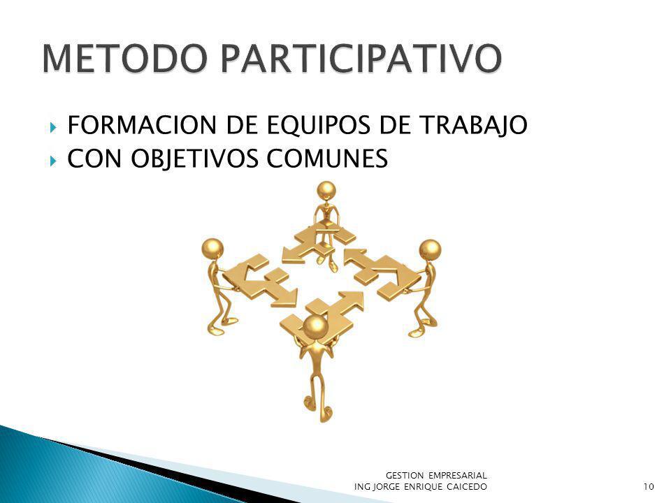 FORMACION DE EQUIPOS DE TRABAJO CON OBJETIVOS COMUNES GESTION EMPRESARIAL ING JORGE ENRIQUE CAICEDO10