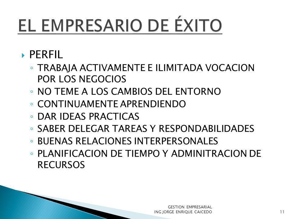 PERFIL TRABAJA ACTIVAMENTE E ILIMITADA VOCACION POR LOS NEGOCIOS NO TEME A LOS CAMBIOS DEL ENTORNO CONTINUAMENTE APRENDIENDO DAR IDEAS PRACTICAS SABER DELEGAR TAREAS Y RESPONDABILIDADES BUENAS RELACIONES INTERPERSONALES PLANIFICACION DE TIEMPO Y ADMINITRACION DE RECURSOS GESTION EMPRESARIAL ING JORGE ENRIQUE CAICEDO11
