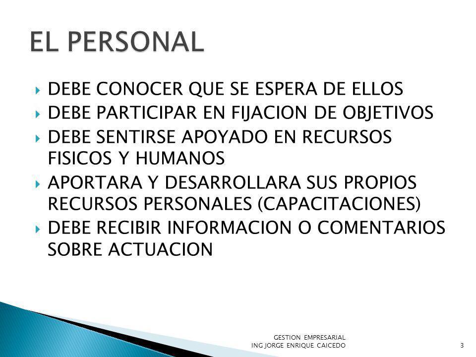DEBE CONOCER QUE SE ESPERA DE ELLOS DEBE PARTICIPAR EN FIJACION DE OBJETIVOS DEBE SENTIRSE APOYADO EN RECURSOS FISICOS Y HUMANOS APORTARA Y DESARROLLARA SUS PROPIOS RECURSOS PERSONALES (CAPACITACIONES) DEBE RECIBIR INFORMACION O COMENTARIOS SOBRE ACTUACION GESTION EMPRESARIAL ING JORGE ENRIQUE CAICEDO3