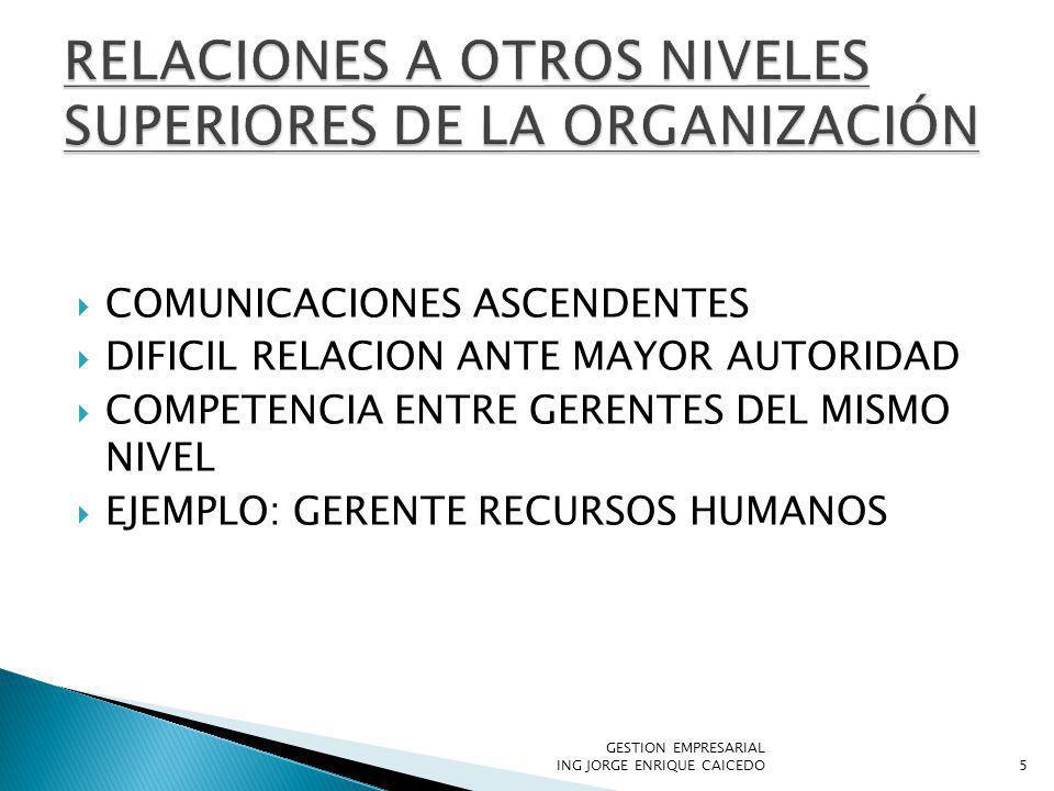 COMUNICACIONES ASCENDENTES DIFICIL RELACION ANTE MAYOR AUTORIDAD COMPETENCIA ENTRE GERENTES DEL MISMO NIVEL EJEMPLO: GERENTE RECURSOS HUMANOS GESTION EMPRESARIAL ING JORGE ENRIQUE CAICEDO5