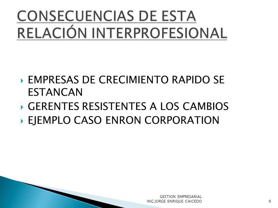 EMPRESAS DE CRECIMIENTO RAPIDO SE ESTANCAN GERENTES RESISTENTES A LOS CAMBIOS EJEMPLO CASO ENRON CORPORATION GESTION EMPRESARIAL ING JORGE ENRIQUE CAI