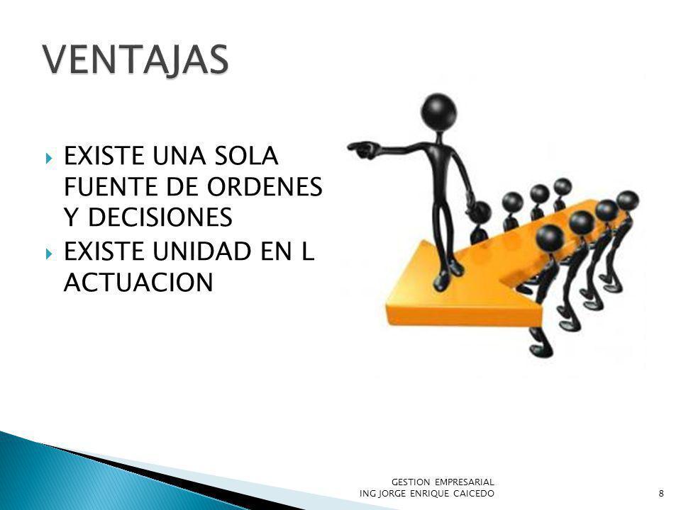 EXISTE UNA SOLA FUENTE DE ORDENES Y DECISIONES EXISTE UNIDAD EN L ACTUACION GESTION EMPRESARIAL ING JORGE ENRIQUE CAICEDO8