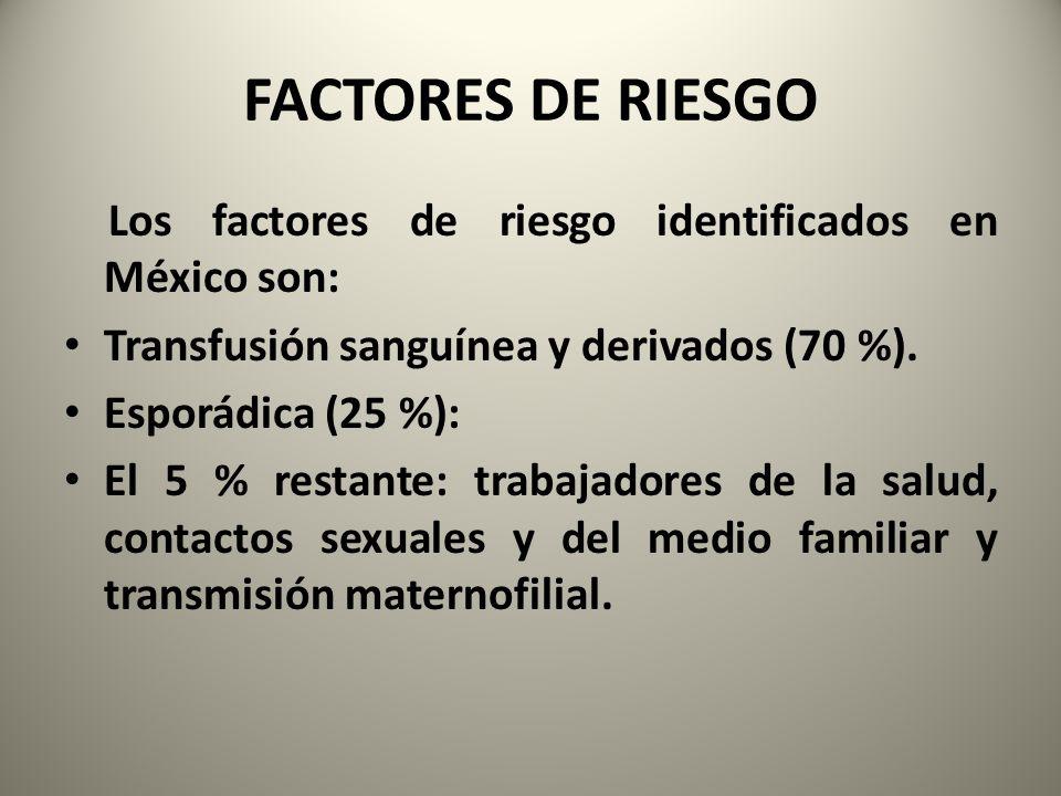 FACTORES DE RIESGO Los factores de riesgo identificados en México son: Transfusión sanguínea y derivados (70 %). Esporádica (25 %): El 5 % restante: t