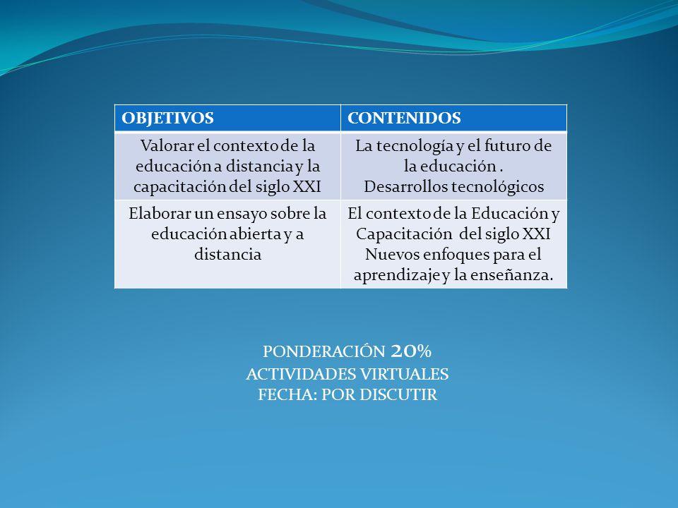 OBJETIVOSCONTENIDOS PRESENTACIÓN DEL TRABAJO FINAL ELABORACIÓN DE UN PENDÓN SE REALIZARÁ CON LA SÍNTESIS DE TODAS SESIONES DE TRABAJO SE DEFENDERÁ EN LOS ALREDEDORES DEL ESPACIO DE APRENDIZAJE PONDERACIÓN 20 % EXPLICACIÓN AL PÚBLICO FECHA: POR DISCUTIR