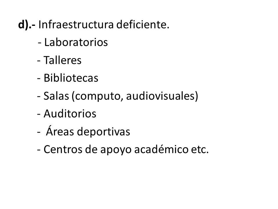d).- Infraestructura deficiente. - Laboratorios - Talleres - Bibliotecas - Salas (computo, audiovisuales) - Auditorios - Áreas deportivas - Centros de