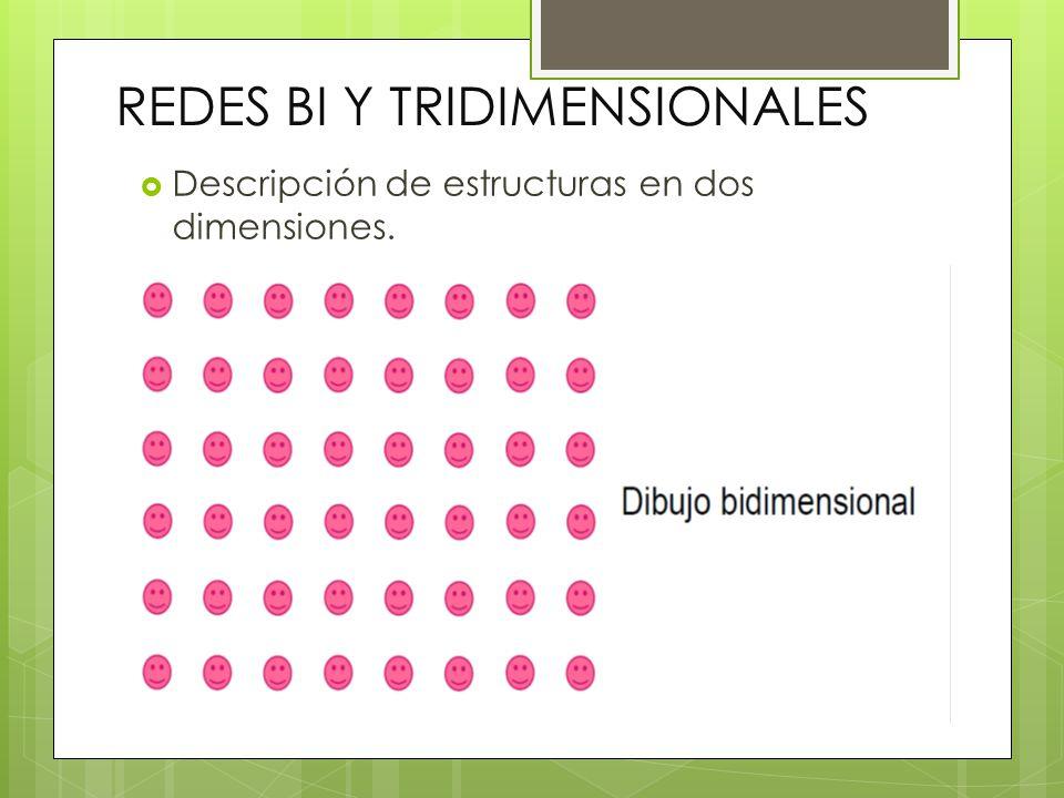 REDES BI Y TRIDIMENSIONALES Descripción de estructuras en dos dimensiones.