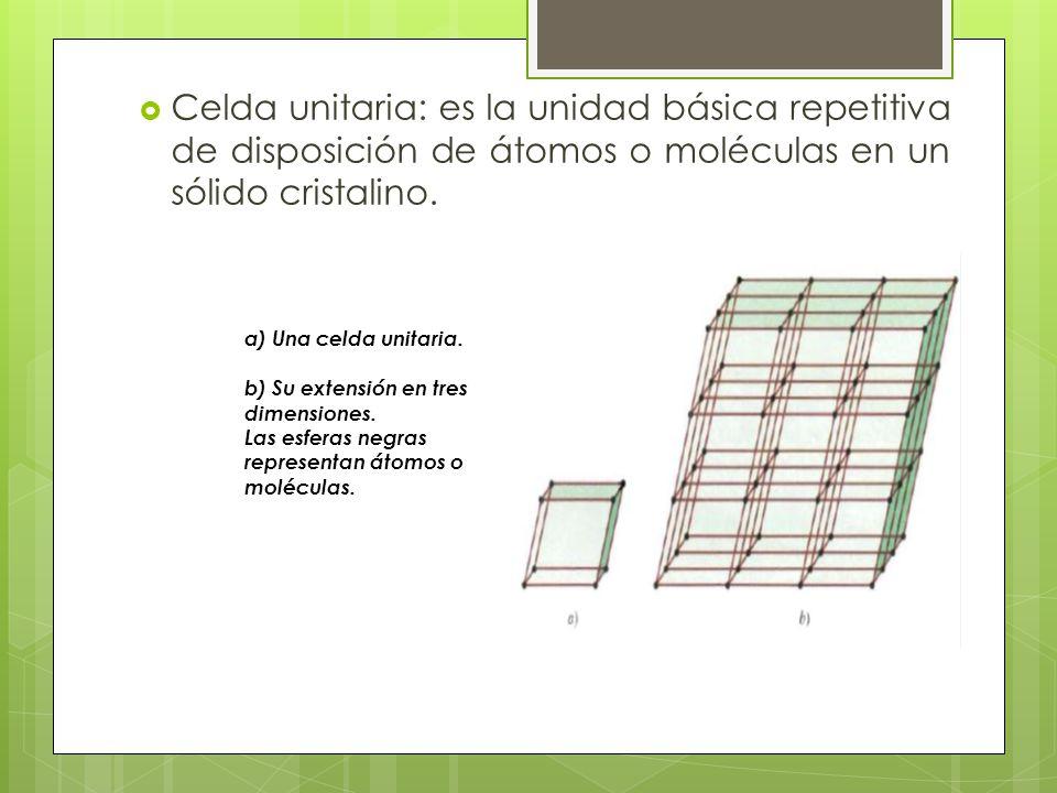 Celda unitaria: es la unidad básica repetitiva de disposición de átomos o moléculas en un sólido cristalino. a) Una celda unitaria. b) Su extensión en