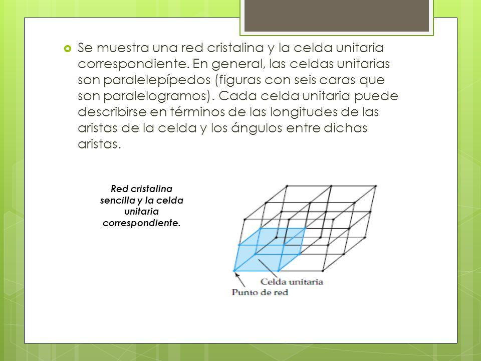 Se muestra una red cristalina y la celda unitaria correspondiente. En general, las celdas unitarias son paralelepípedos (figuras con seis caras que so