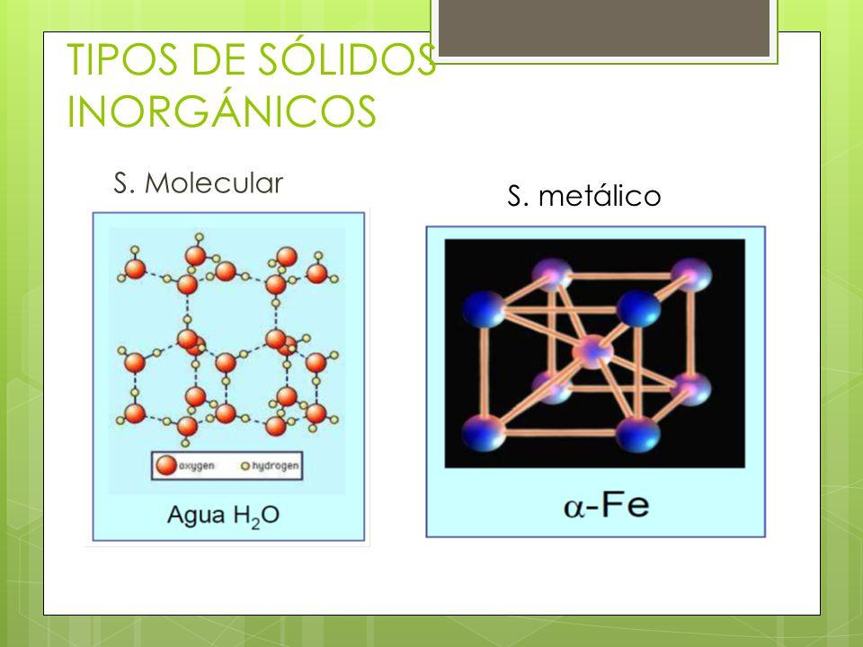 TIPOS DE SÓLIDOS INORGÁNICOS S. Molecular S. metálico