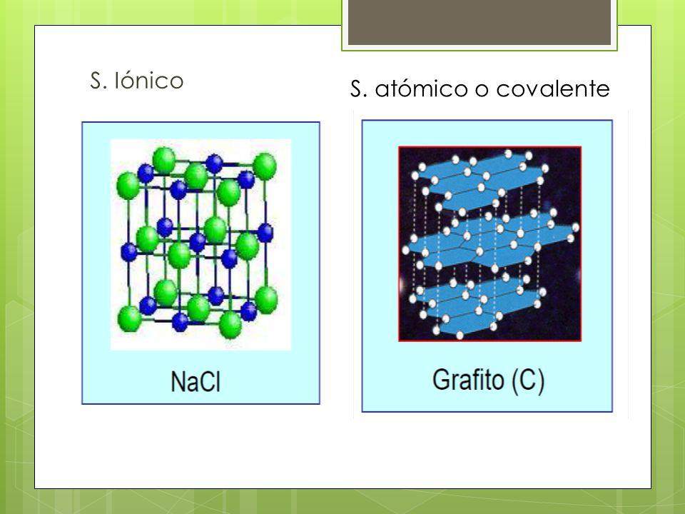 S. Iónico S. atómico o covalente